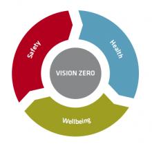 ICOH adheres to Vision Zero campaign